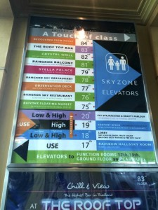 バイヨーク-スカイ-ホテルのエントランス3
