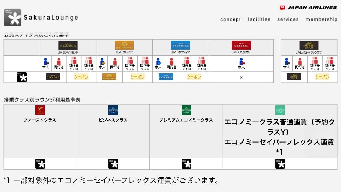 羽田空港-国際-さくらラウンジ-1