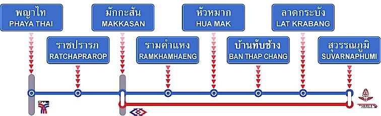 エアポートリンクの路線図
