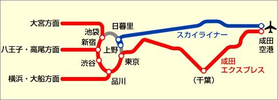 スカイライナー-成田空港-4