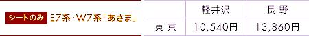 北陸新幹線-料金