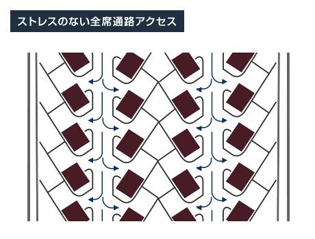 スカイスイート3-JAL-ビジネスクラス-2
