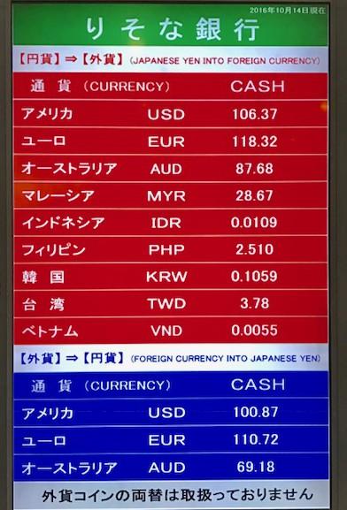 外貨両替-成田空港-日本-レート-両替所