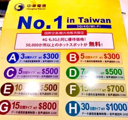 台湾SIMカード-値段