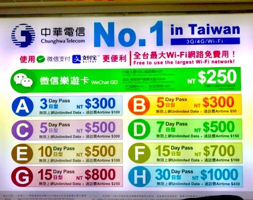SIMカード-台湾での買い方-台北空港-桃園-価格